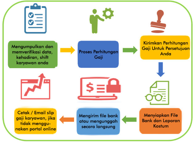 payroll outsourcing5.jpg